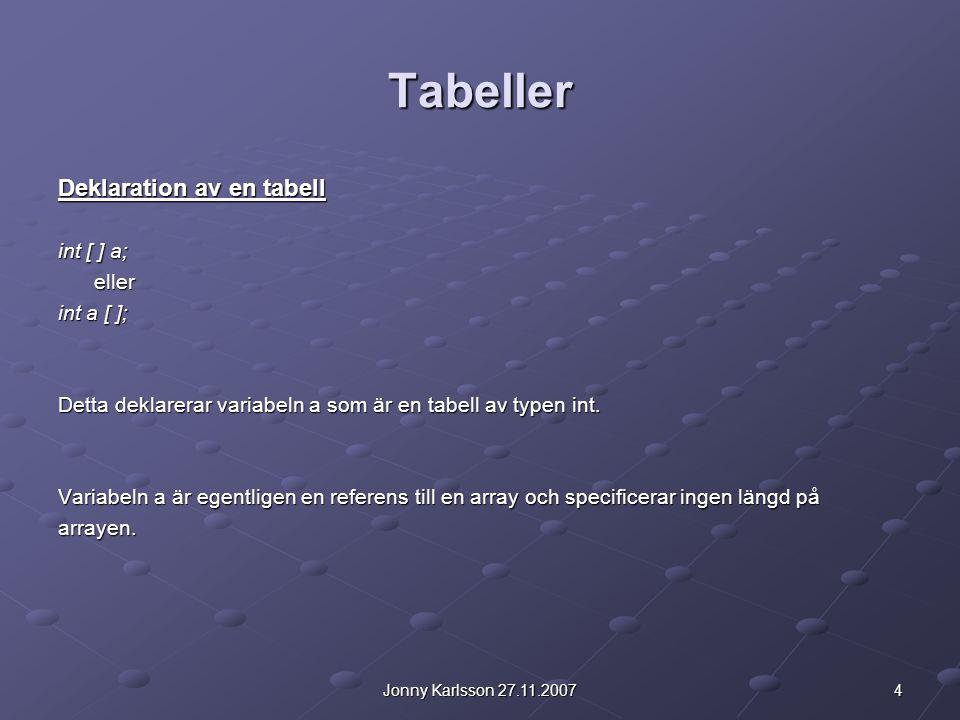 Tabeller Deklaration av en tabell int [ ] a; eller int a [ ];
